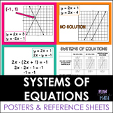 Systems of Equations - Word Wall and Graphic Organizer