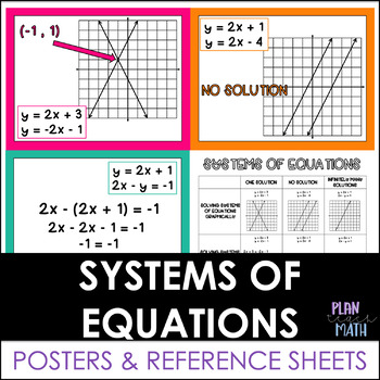 Systems of Equations - Word Wall Posters and Graphic Organizer