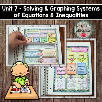 Algebra Interactive Notebook Unit 7 -Solving Systems of Equations & Inequalities