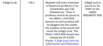 Systems of Equations and Inequalities Breakout EDU Puzzle