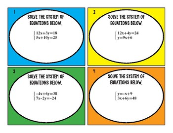 Systems of Equations and Inequalities Review Task Cards