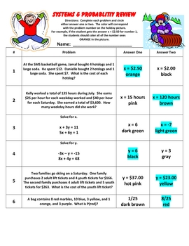 Systems of Equations and Probability Review Coloring Sheet