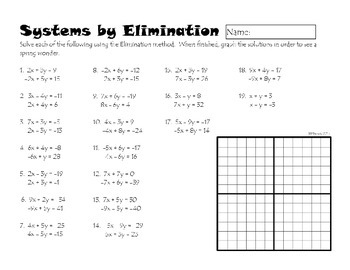 Systems of Equations by Elimination