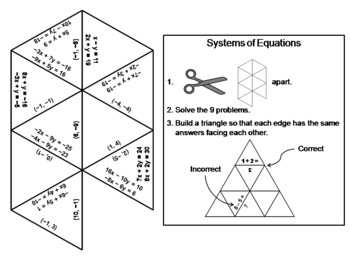 Systems of Equations by Elimination Game: Math Tarsia Puzzle