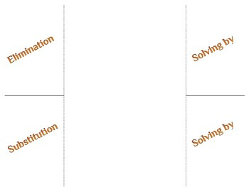 Systems of Equations by Elimination and Substitution Foldable