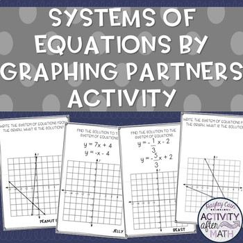 Systems of Equations by Graphing Partner Activity