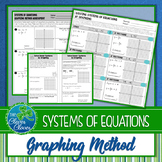 Solving Systems of Equations by Graphing  - Notes, Scavenger Hunt and Assessment