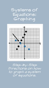 Systems of Equations by Graphing Step By Step Instructions