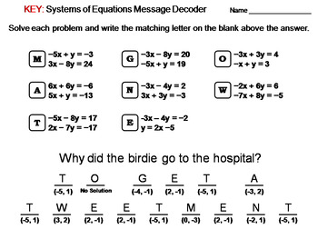 Systems of Equations by Substitution Activity: Math Message Decoder