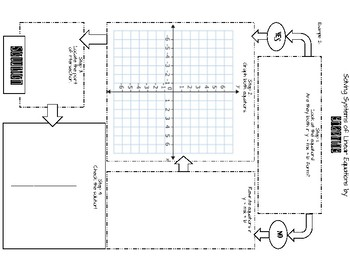 Systems of Equations graphing guided notes