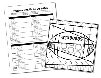 literal equations coloring activity worksheet answer key