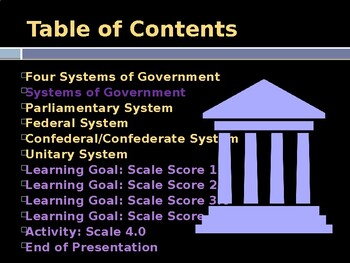 Foundations of Government - Systems of Government