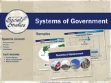 Systems of Government Powerpoint