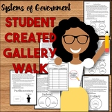 Systems of Government Student Created Gallery Walk
