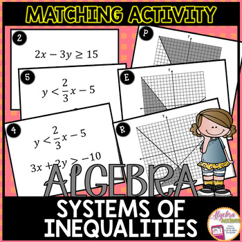 Graphing Systems of Inequalities Card Match Activity