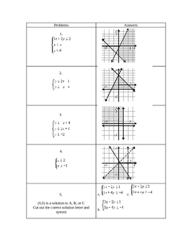 Systems of Inequalities Activity