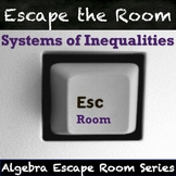 Graphing Linear Inequalities Activity! Escape Room!