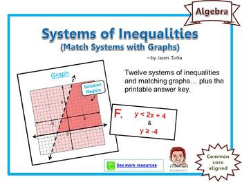 Systems of Inequalities - Match Systems with Graphs