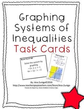 Systems of Inequalities Task Cards: Solving by Graphing and Word Problems