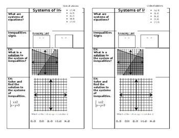 Systems of Inequality notes