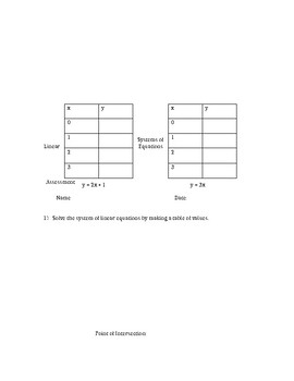 Systems of Linear Equations Assessment