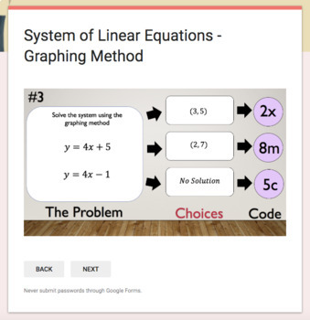 Systems of Linear Equations – Bad Dog Breakout Bundle for Google Classroom!