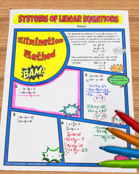 Solving Systems of Equations Comic Book Style FUN Notes
