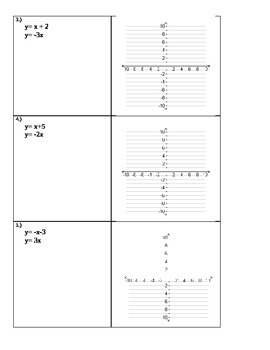 Systems of Linear Equations Estimation