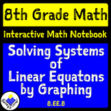 Solving Systems of Linear Equations by  Graphing Foldable