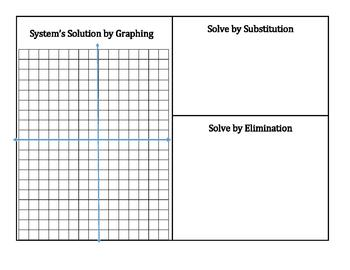 Algebra Resource: Systems of Linear Equations Games and Activities