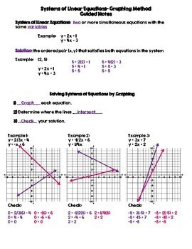 Systems Of Linear Equations Graphing Method Guided Notes Tpt