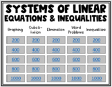 Systems of Linear Equations & Inequalities- Review Game