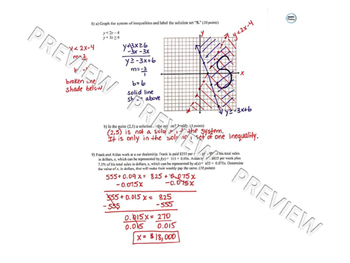 Systems of Linear Equations & Inequalities Test