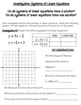 Solving Systems of Linear Equations Investigation