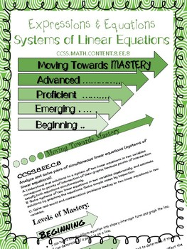 8.EE.8 Systems of Linear Equations Levels of Mastery