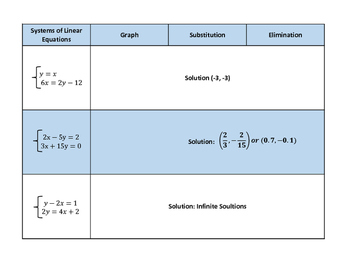 Systems of Linear Equations Matrix - A.REI.C.6