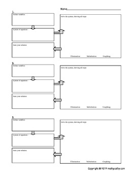 Systems of Linear Equations Real-Life Problem Solving and Graphic Organizer