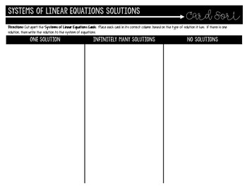 Systems of Linear Equations Solutions Card Sort