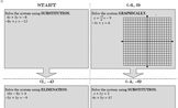 Systems of Linear Equations Trail