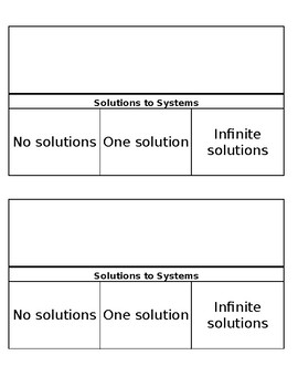 Systems of Linear Equations: Types of solutions foldable