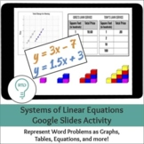 Systems of Linear Equations Word Problems Distance Learning