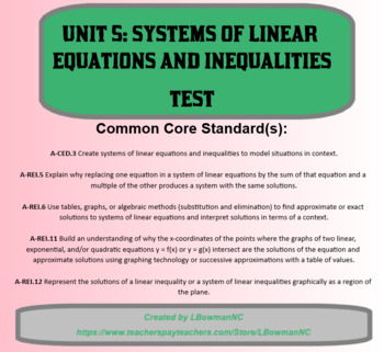 Systems of Linear Equations and Inequalities Test (Math 1)