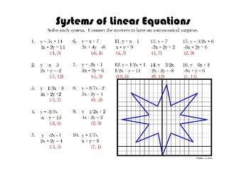 Systems of Linear Equations by Substitution