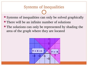 Systems of Linear Inequalities