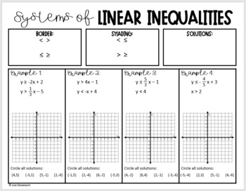 Systems of Linear Inequalities (Guided Notes) by Lisa Davenport | TpT