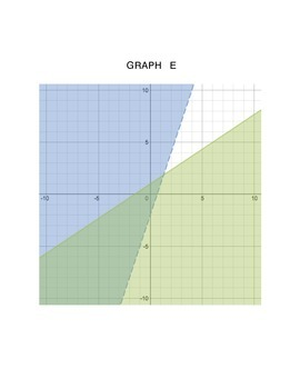 Systems of Linear Inequalities Matching Activity