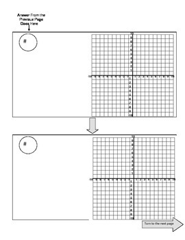 Systems of Linear Inequalities Stations Maze Activity