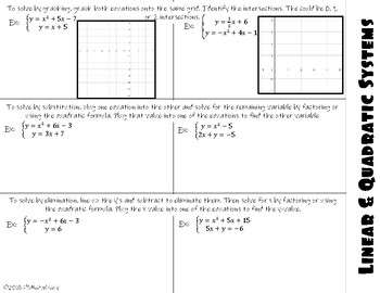 Systems of Linear & Quadratic Functions Foldable