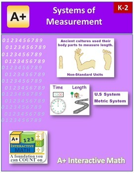 Systems of Measurement (lesson and a worksheet)