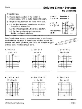 Systems of Two Linear Equations in Two Variables (CCSS 8.EE.C.8b)